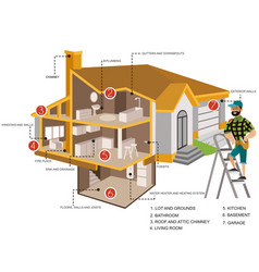 man with tools examines house roof poster vector image