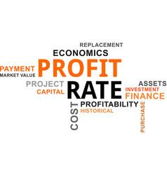 Word cloud - profit rate vector
