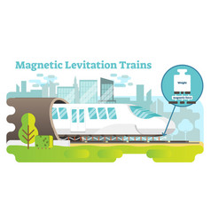 Magnetic levitation train concept vector
