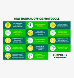 Office protocol poster or public health vector