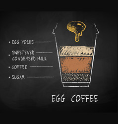 Coffee with egg yolks recipe vector