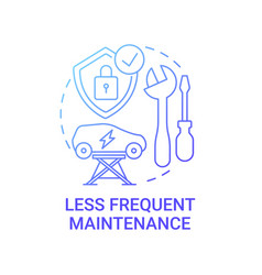 Ev less frequent maintenance concept icon vector