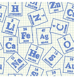 Chemical elements seamless pattern vector image