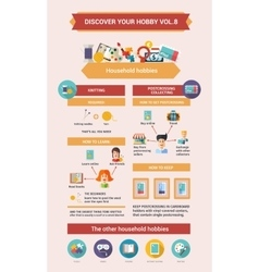 Household Hobbies - poster brochure cover vector