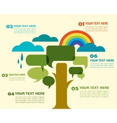speech bubble tree with clouds and rainbow vector image