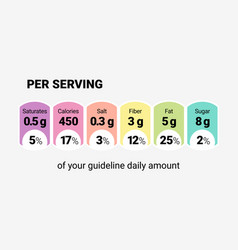 nutrition facts label vector image vector image