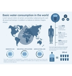 World water daily consumption infographic with man vector image