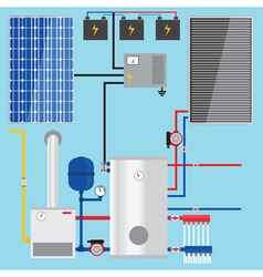Gas boiler in the cottage Solar battery Solar pane vector image