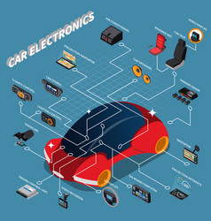 car electronics isometric composition vector image