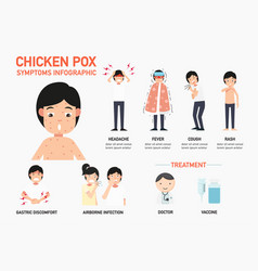 chicken pox symptoms infographic vector image