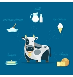 Cow and milk products icons vector image vector image