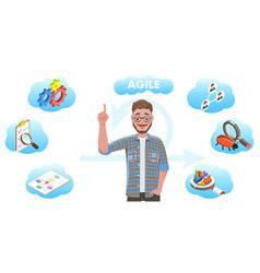 3d agile software vector