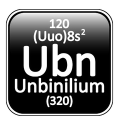 Periodic table element unbinilium icon vector image