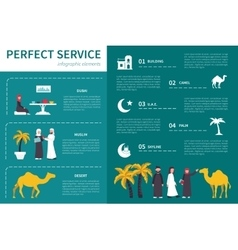 Perfect Service infographic flat vector