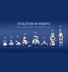 Robots evolution horizontal timeline vector
