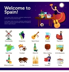 Welcome To Spain Infographic Symbols Poster vector