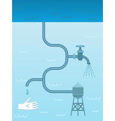 Liquid system concept vector