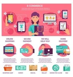E-commerce infographic set vector