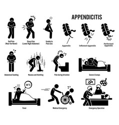 Appendix and appendicitis icons pictogram and vector