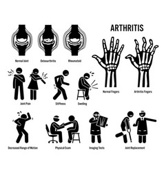 Arthritis joint pain and joint disease icons vector