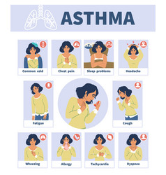 Asthma signs and symptoms infographic vector