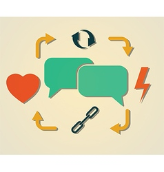 Communication cycle vector