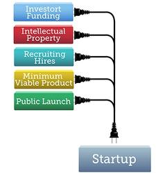 Startup Entrepreneur Plug plan vector