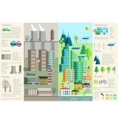 Urban landscape environment ecology elements of vector image