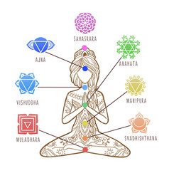 Yoga girl chakras energy healing infographic vector