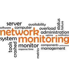 word cloud network monitoring vector image vector image