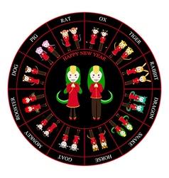 chinese zodiac horoscope wheel snake vector image