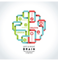 left and right brain function vector image