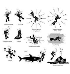 Risk danger and hazard diving pictogram vector
