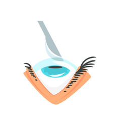 scalpel over human eye eye surgery and vision vector image