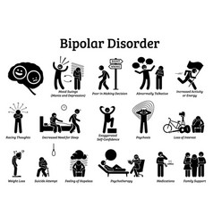 Bipolar mental disorder icons show signs and vector