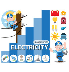 electricity infographics energetics icons vector image