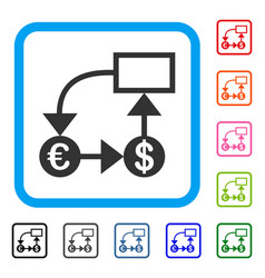 euro and dollar flow chart framed icon vector image