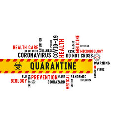Quarantine word tag cloud typography on a white vector