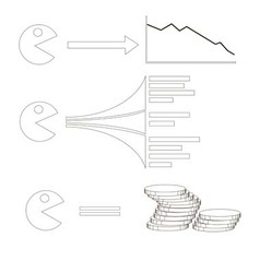 business graph of growth of income solution vector image