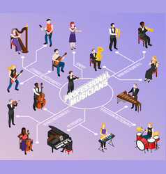 professional musicians isometric flowchart vector image