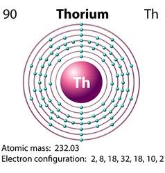 Diagram representation of the element thorium vector image vector image