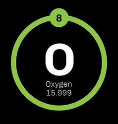 Oxygen chemical element vector