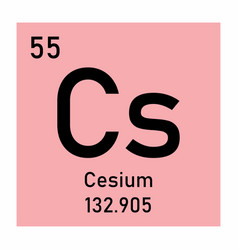 cesium chemical symbol vector image