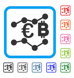 euro bitcoin charts framed icon vector image