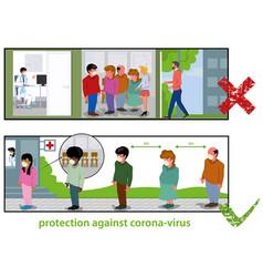 Protection against coronavirus vector