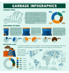 Garbage Infographics Set vector