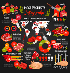 Meat food charts and graphs infographics vector