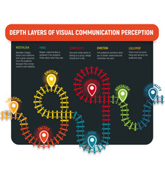 railway infographic design depth layers of vector image