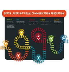 Railway infographic design depth layers vector