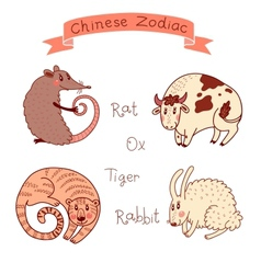 Chinese Zodiac - Rat vector image